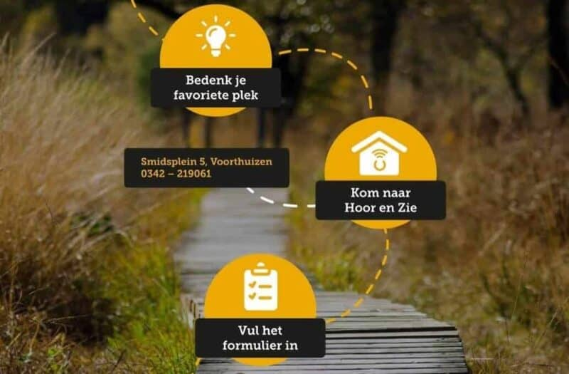 Hoor en Zie - Wandel en Fietsroute - Naamsbekendheidcampagne